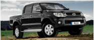 CarNet Auctions Adelaide Vehicles